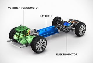 Schaubild Volvo Hybrid Technologie TWIN ENGINE